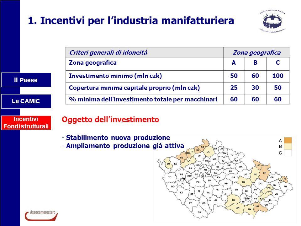 1. Incentivi per l'industria manifatturiera