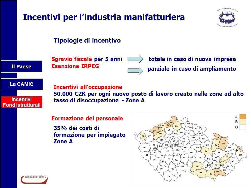 Incentivi per l'industria manifatturiera