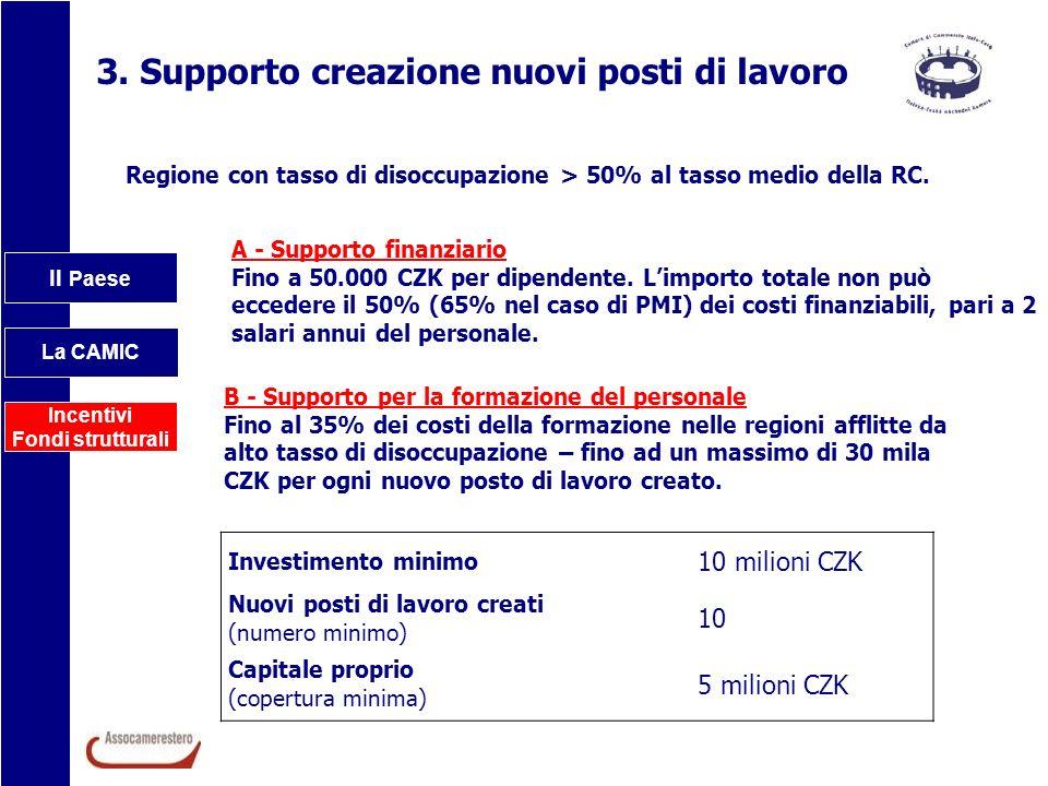 3. Supporto creazione nuovi posti di lavoro