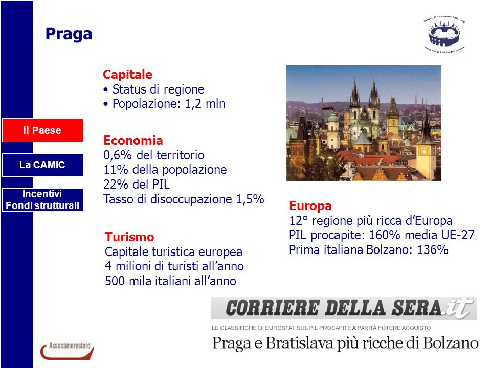 Praga Capitale Status di regione Popolazione: 1,2 mln Economia