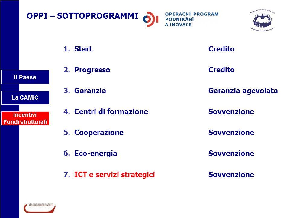 OPPI – SOTTOPROGRAMMI Start Credito Progresso Credito