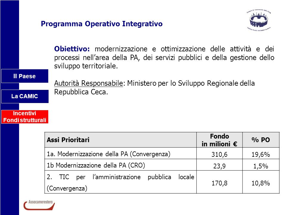 Programma Operativo Integrativo