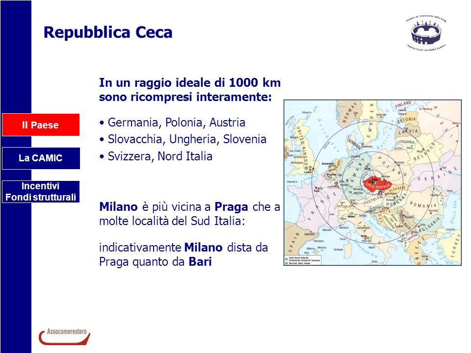 Repubblica Ceca In un raggio ideale di 1000 km sono ricompresi interamente: Germania, Polonia, Austria.