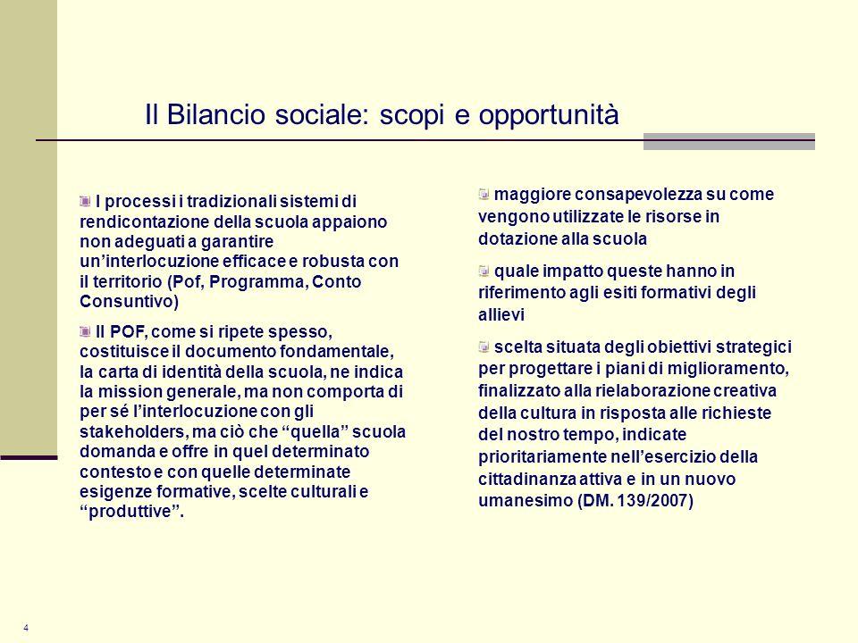 Il Bilancio sociale: scopi e opportunità