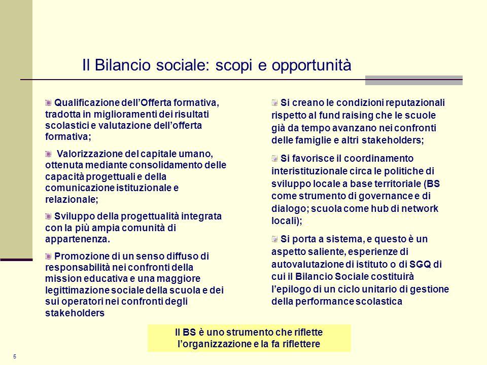 Il BS è uno strumento che riflette l'organizzazione e la fa riflettere