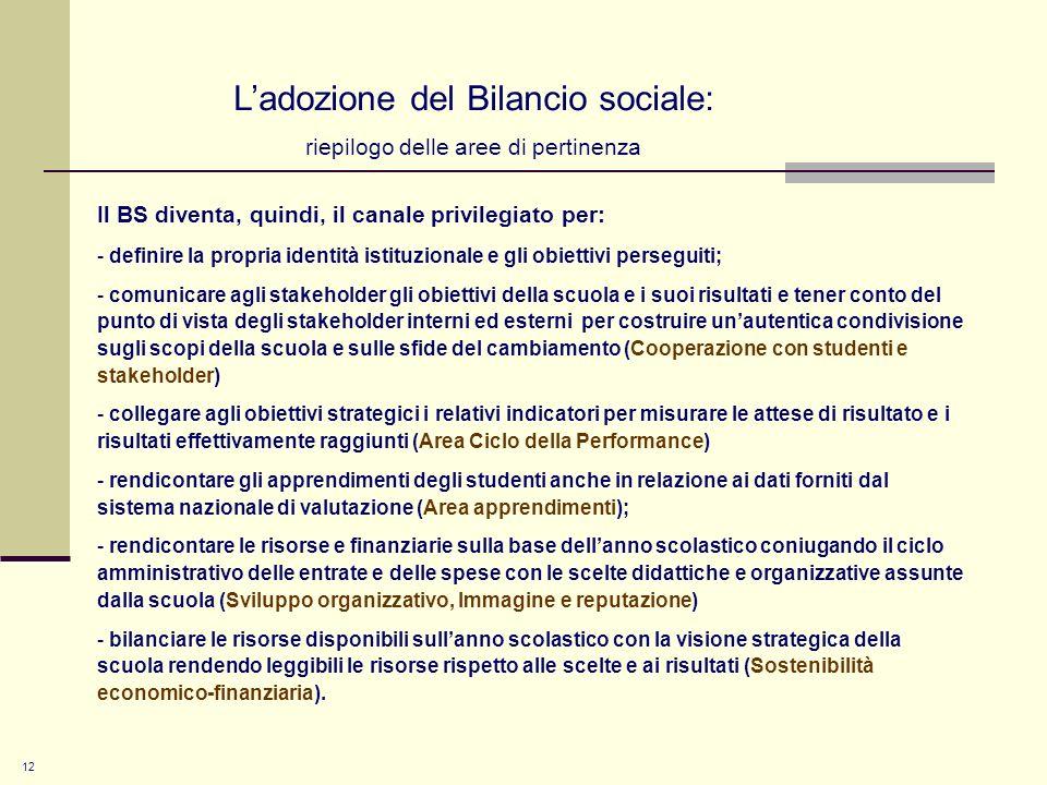 L'adozione del Bilancio sociale: