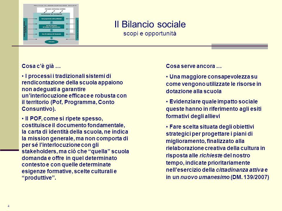 Il Bilancio sociale scopi e opportunità
