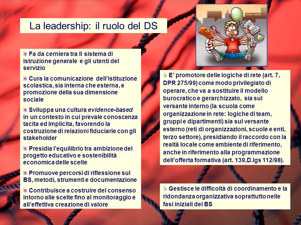 La leadership: il ruolo del DS