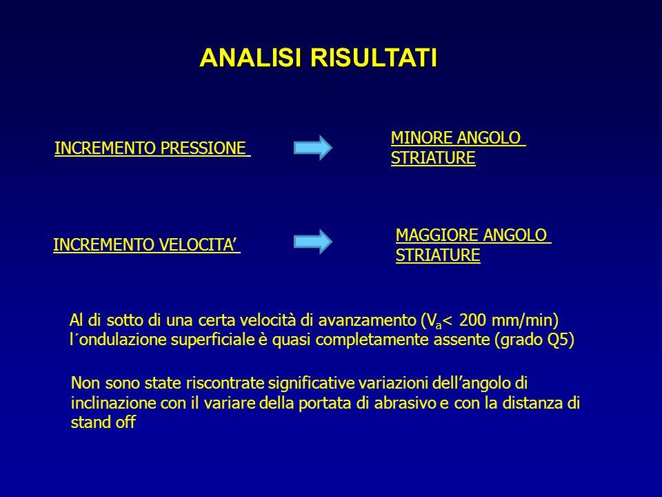 ANALISI RISULTATI MINORE ANGOLO STRIATURE INCREMENTO PRESSIONE