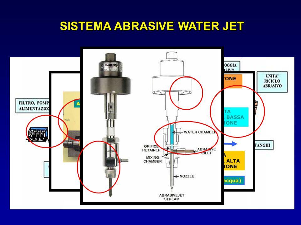SISTEMA ABRASIVE WATER JET