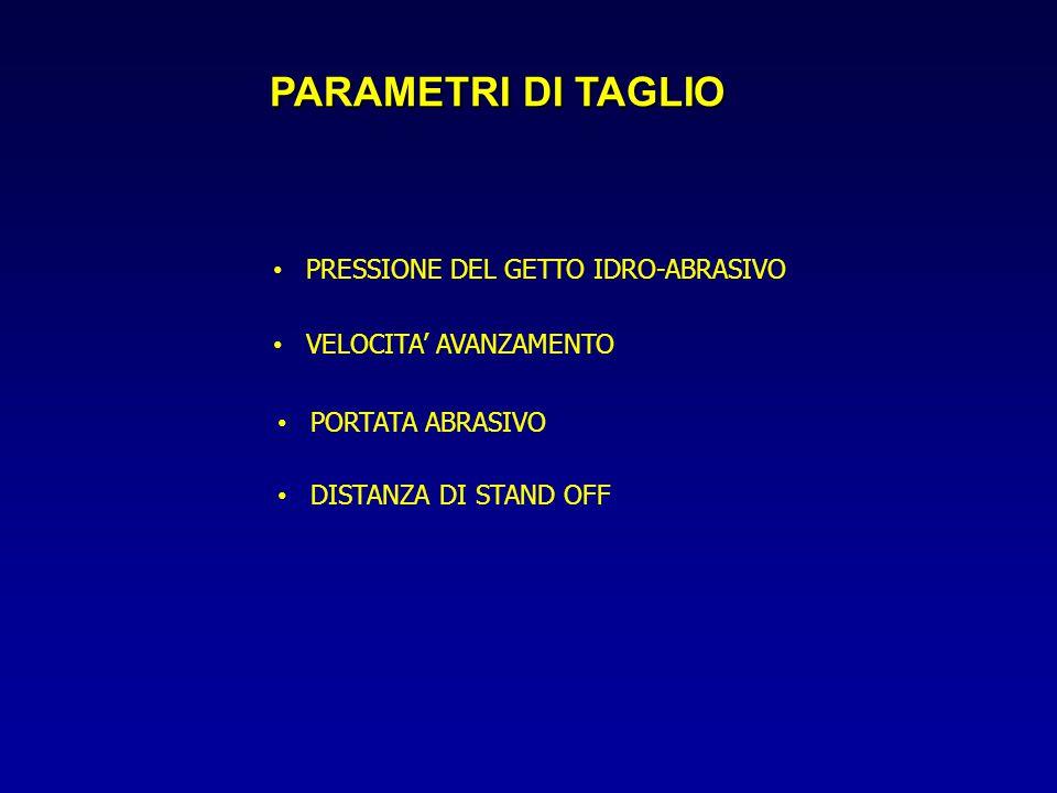 PARAMETRI DI TAGLIO PRESSIONE DEL GETTO IDRO-ABRASIVO