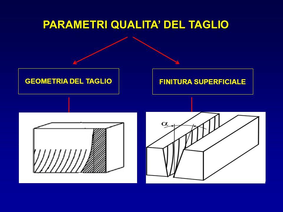 PARAMETRI QUALITA' DEL TAGLIO FINITURA SUPERFICIALE