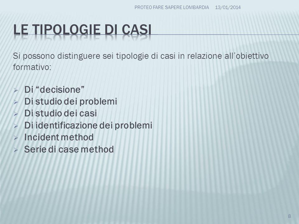 Le tipologie di casI Di decisione Di studio dei problemi