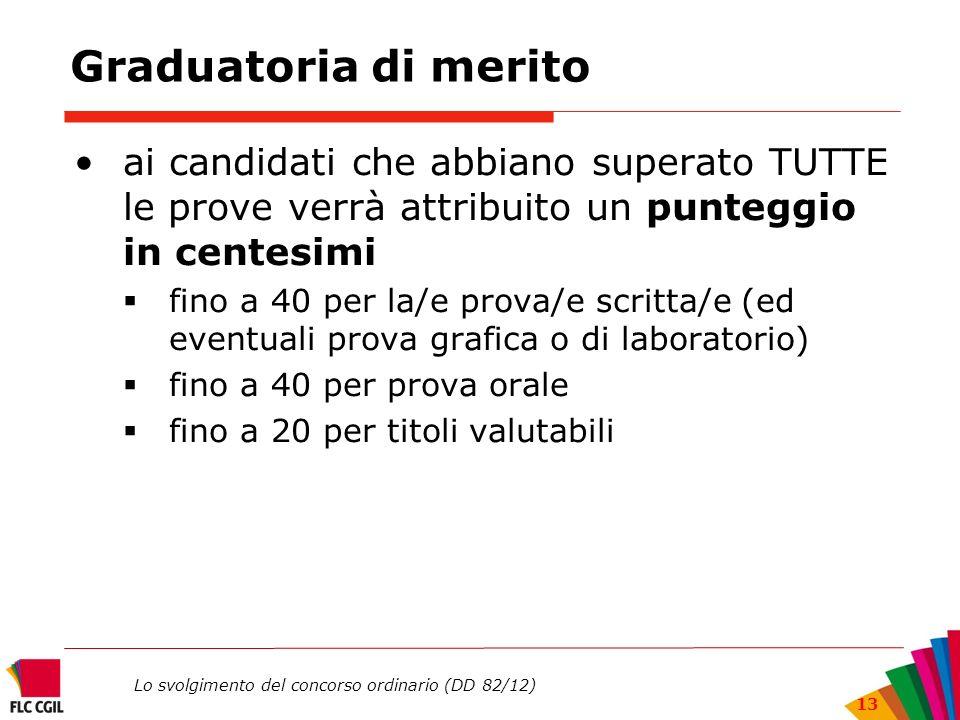 Graduatoria di merito ai candidati che abbiano superato TUTTE le prove verrà attribuito un punteggio in centesimi.