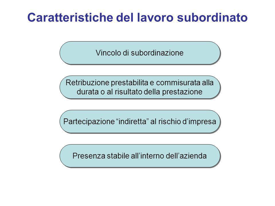 Caratteristiche del lavoro subordinato