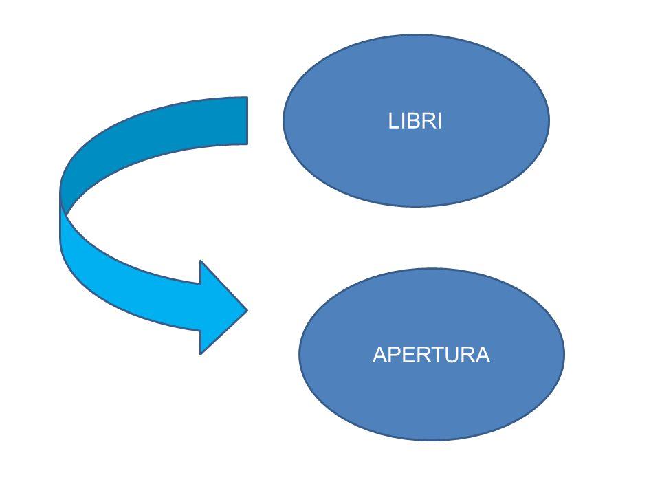 LIBRI APERTURA