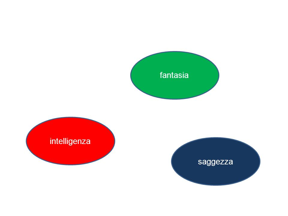 fantasia intelligenza saggezza