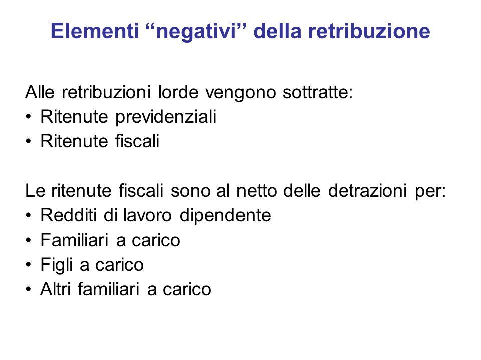 Elementi negativi della retribuzione