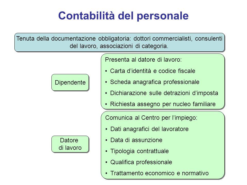 Contabilità del personale