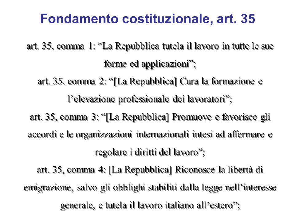 Fondamento costituzionale, art. 35