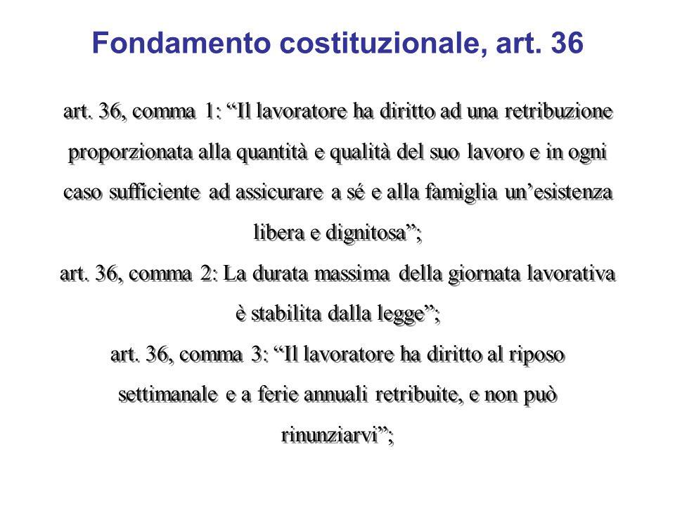 Fondamento costituzionale, art. 36