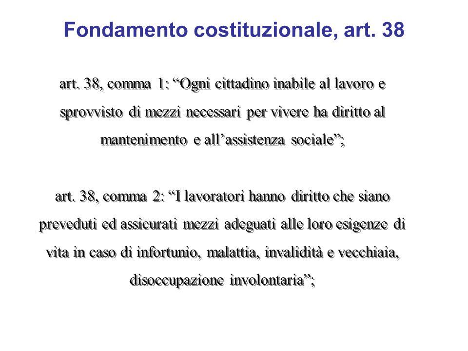 Fondamento costituzionale, art. 38