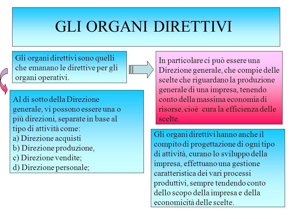 GLI ORGANI DIRETTIVI Gli organi direttivi sono quelli che emanano le direttive per gli organi operativi.