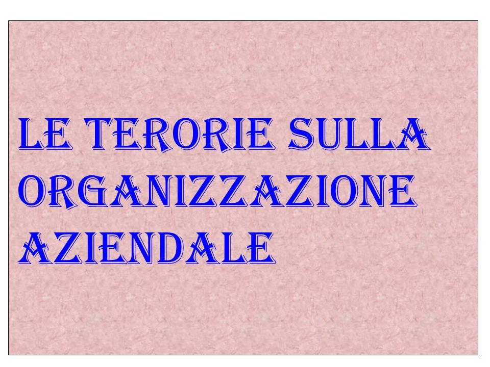LE TERORIE SULLA ORGANIZZAZIONE AZIENDALE