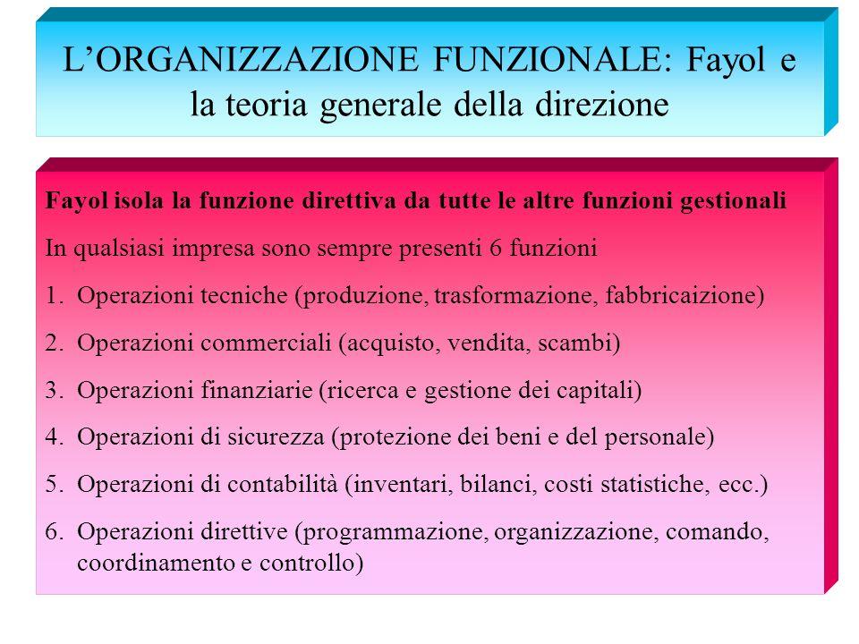 L'ORGANIZZAZIONE FUNZIONALE: Fayol e la teoria generale della direzione