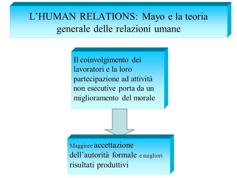 L'HUMAN RELATIONS: Mayo e la teoria generale delle relazioni umane