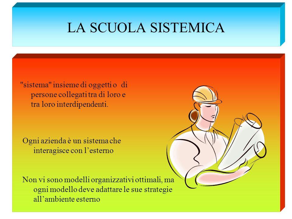 LA SCUOLA SISTEMICA sistema insieme di oggetti o di persone collegati tra di loro e tra loro interdipendenti.
