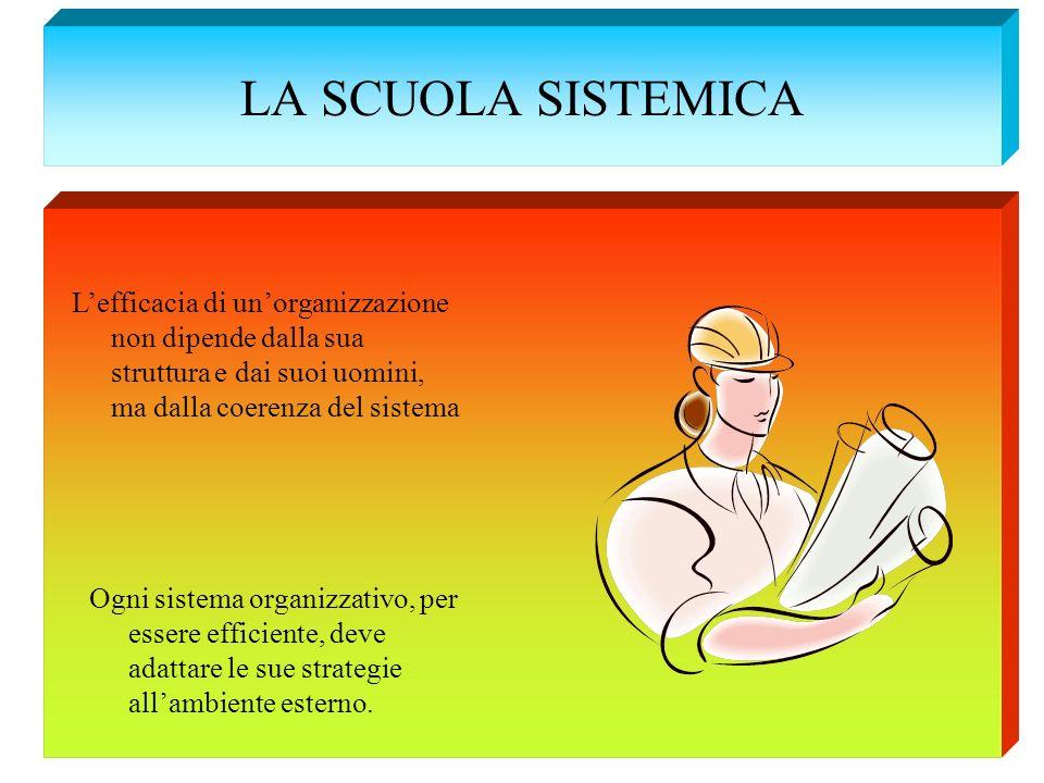 LA SCUOLA SISTEMICA L'efficacia di un'organizzazione non dipende dalla sua struttura e dai suoi uomini, ma dalla coerenza del sistema.
