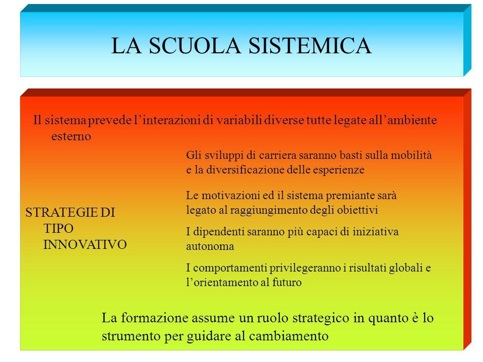 LA SCUOLA SISTEMICA Il sistema prevede l'interazioni di variabili diverse tutte legate all'ambiente esterno.