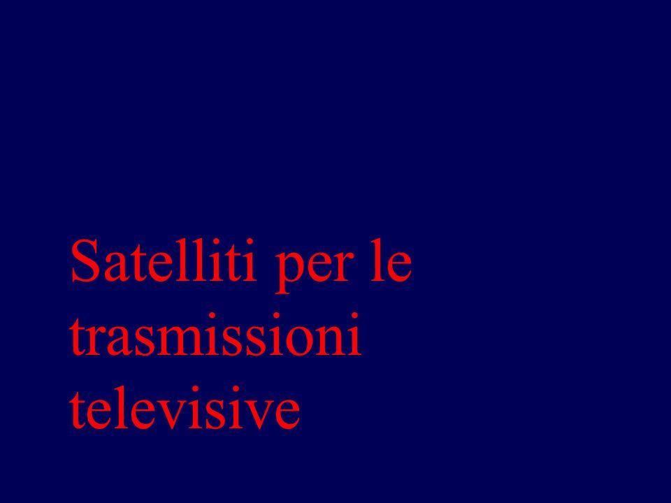 Satelliti per le trasmissioni