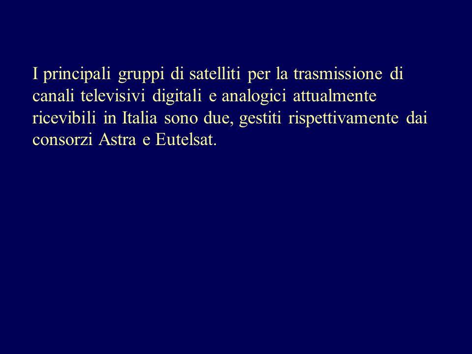I principali gruppi di satelliti per la trasmissione di canali televisivi digitali e analogici attualmente ricevibili in Italia sono due, gestiti rispettivamente dai consorzi Astra e Eutelsat.