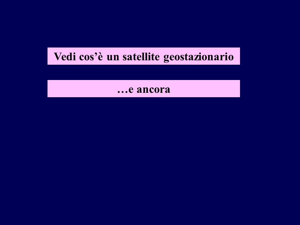 Vedi cos'è un satellite geostazionario