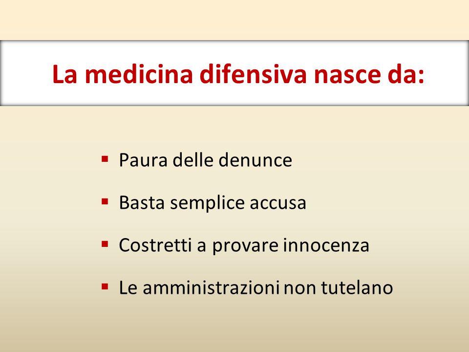 La medicina difensiva nasce da: