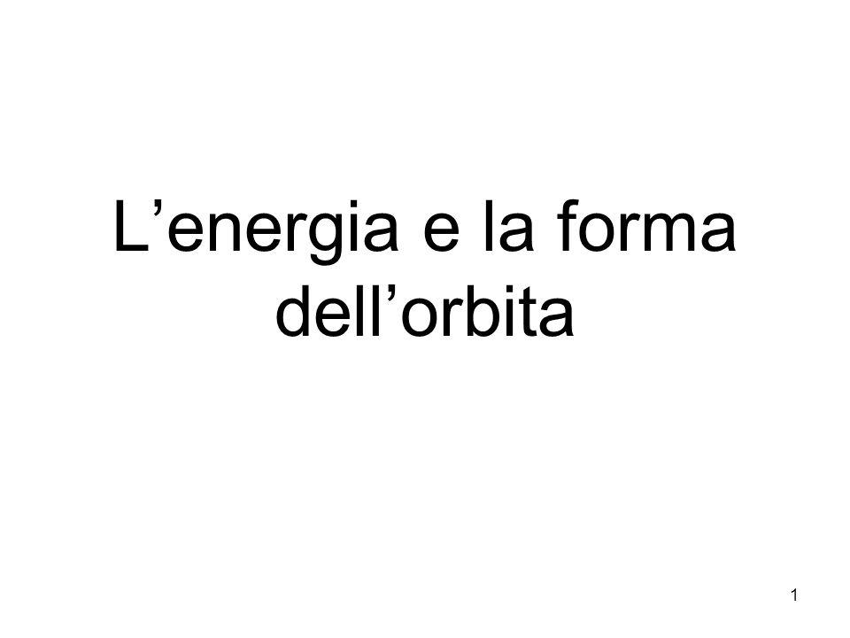 L'energia e la forma dell'orbita