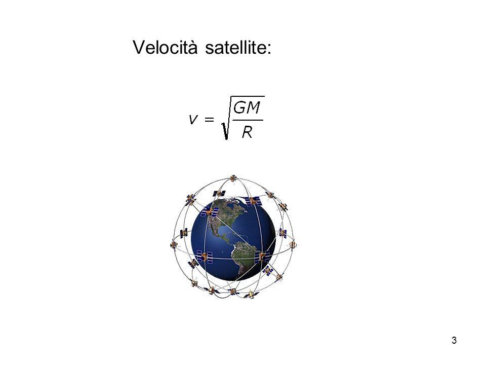 Velocità satellite: Video Shuttle Discovery