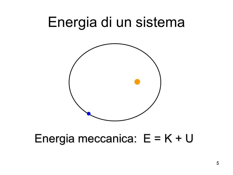 Energia di un sistema Energia meccanica: E = K + U