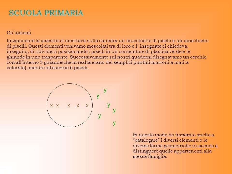 SCUOLA PRIMARIA y y x x x x x y y y y Gli insiemi