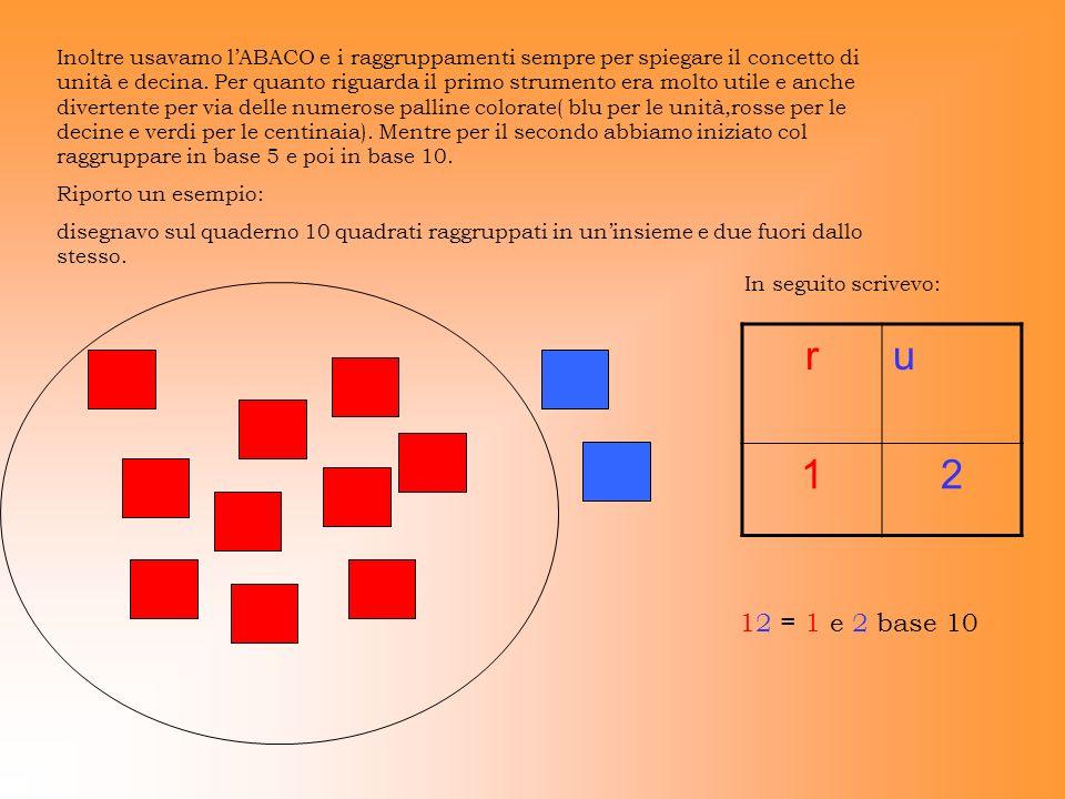 Inoltre usavamo l'ABACO e i raggruppamenti sempre per spiegare il concetto di unità e decina. Per quanto riguarda il primo strumento era molto utile e anche divertente per via delle numerose palline colorate( blu per le unità,rosse per le decine e verdi per le centinaia). Mentre per il secondo abbiamo iniziato col raggruppare in base 5 e poi in base 10.