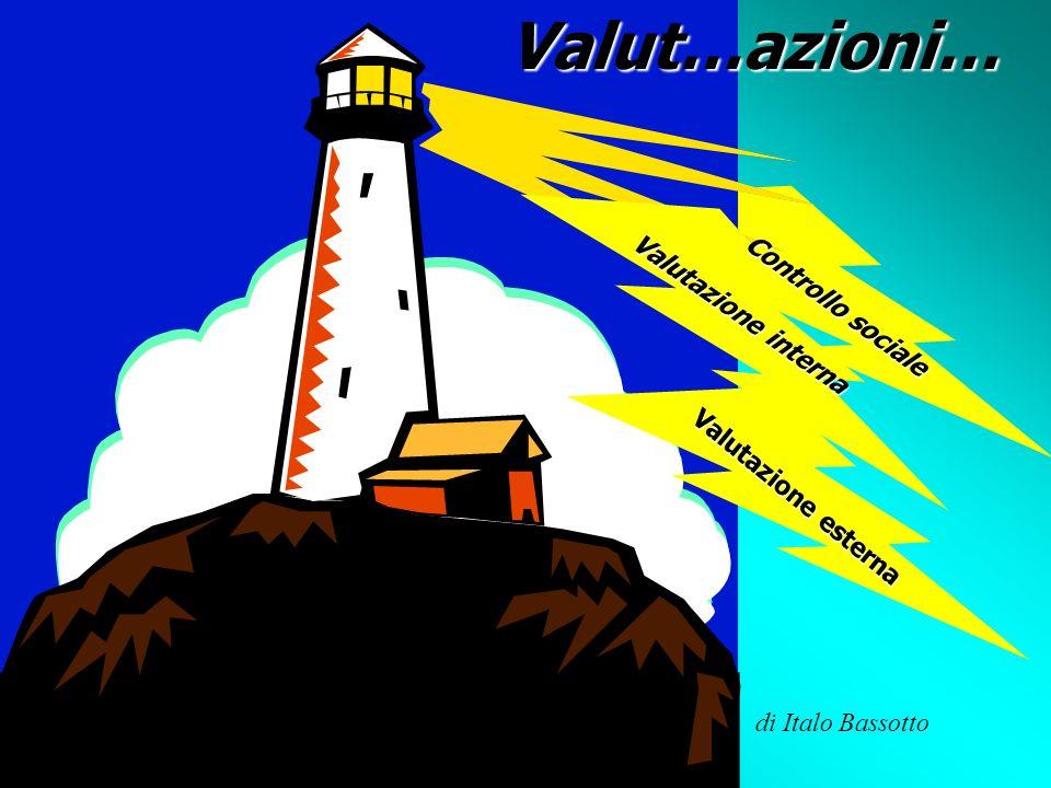 Valut…azioni… Controllo sociale Valutazione interna