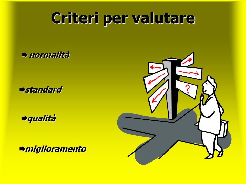 Criteri per valutare normalità standard qualità miglioramento
