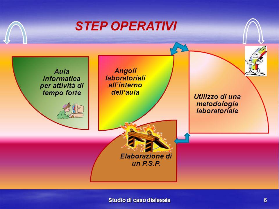 STEP OPERATIVI Elaborazione di un P.S.P.