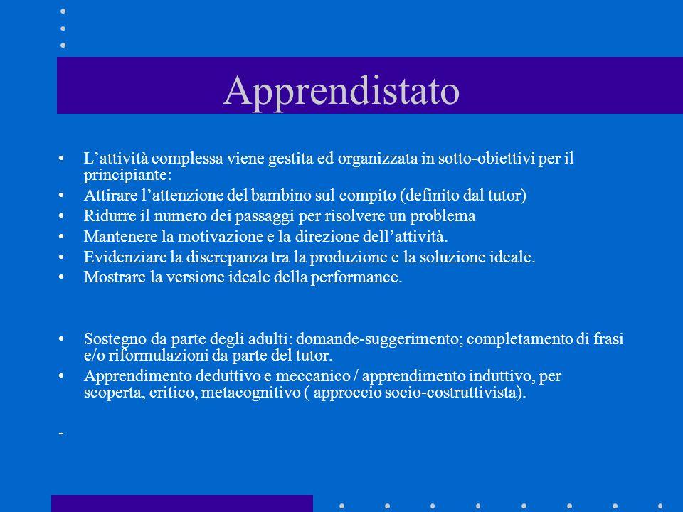 Apprendistato L'attività complessa viene gestita ed organizzata in sotto-obiettivi per il principiante: