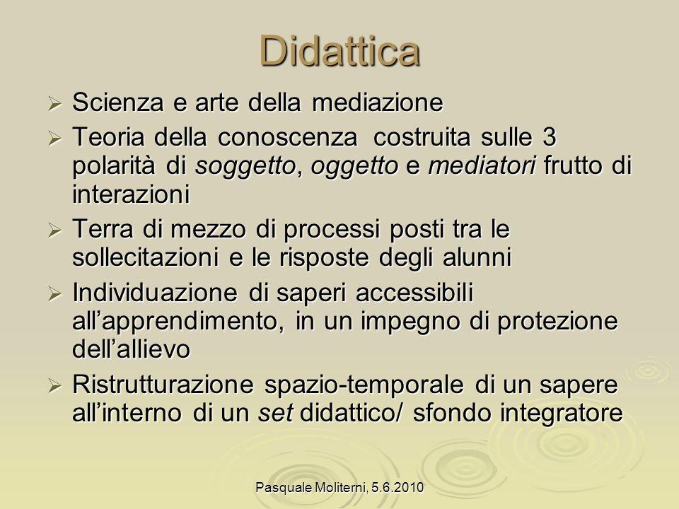 Didattica Scienza e arte della mediazione