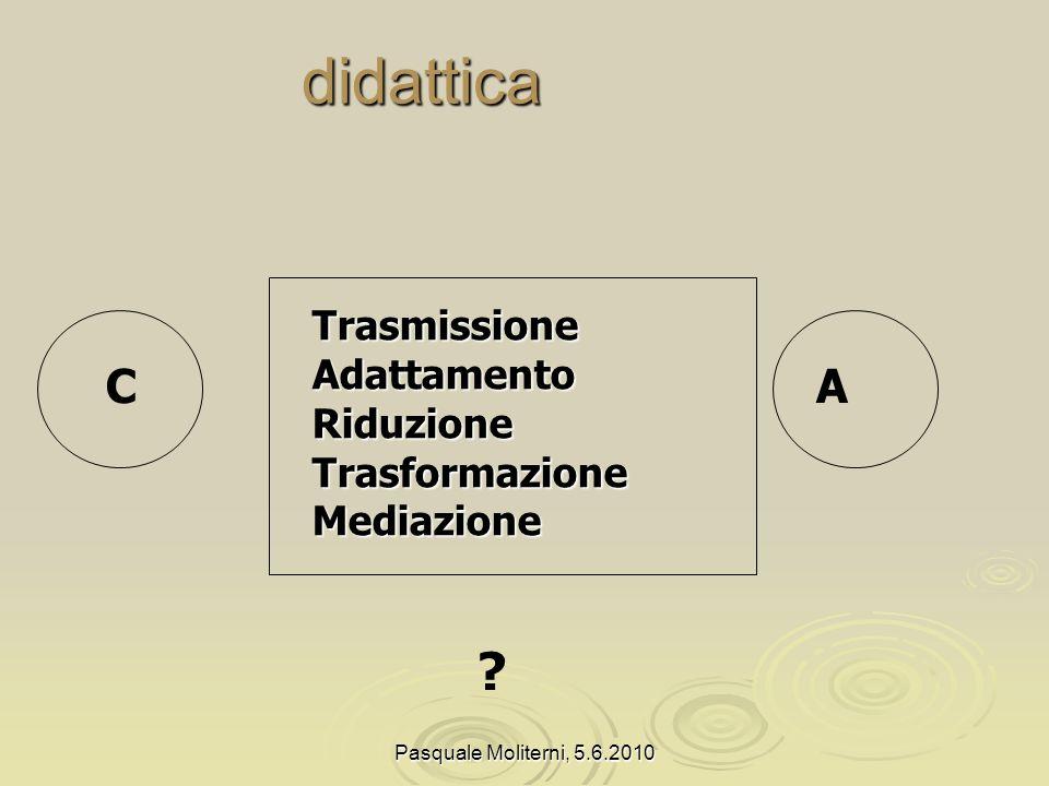 didattica C A Trasmissione Adattamento Riduzione Trasformazione