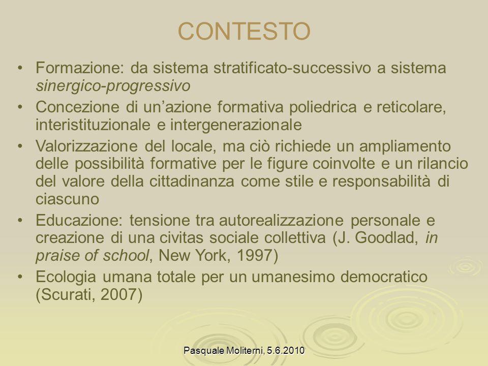 CONTESTO Formazione: da sistema stratificato-successivo a sistema sinergico-progressivo.