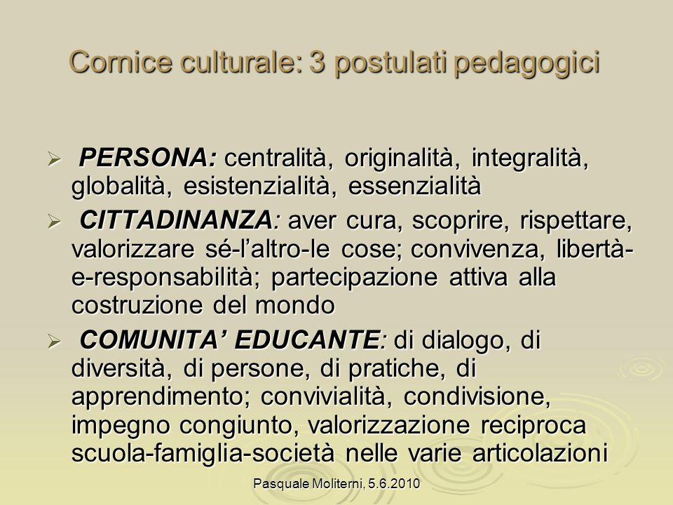 Cornice culturale: 3 postulati pedagogici